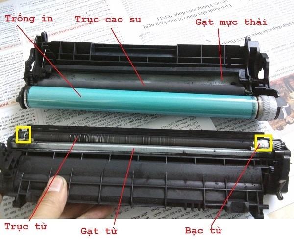 cấu tạo hộp mực máy in